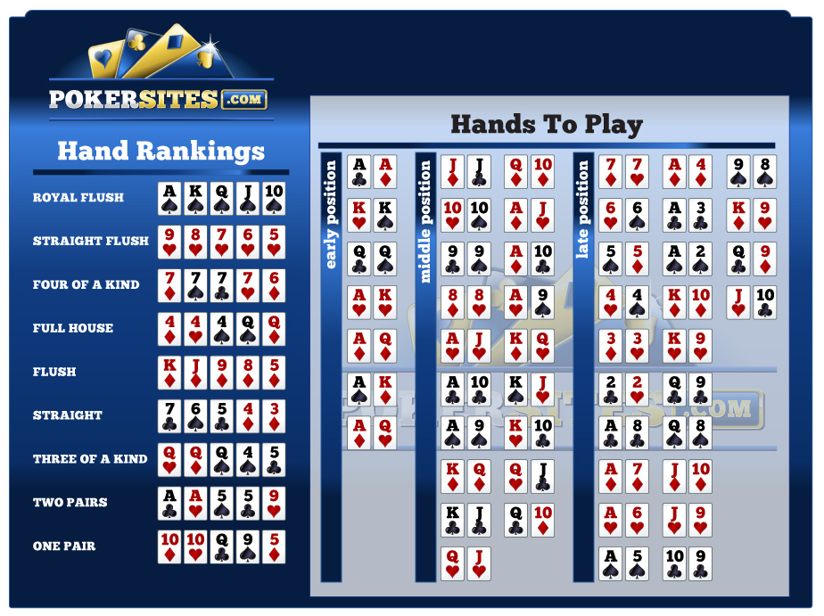 How to Choose a Poker Calculator